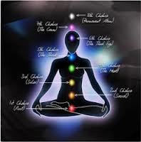 Eight Chakras