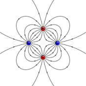 Quadrupole magnetic field