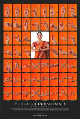 POIndianDanceMudras400