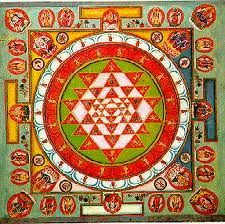 All Gods In Chakram Picture
